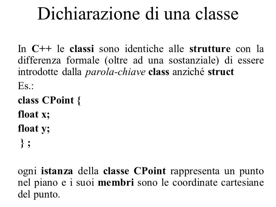 Dichiarazione di una classe In C++ le classi sono identiche alle strutture con la differenza formale (oltre ad una sostanziale) di essere introdotte dalla parola-chiave class anziché struct Es.: class CPoint { float x; float y; } ; ogni istanza della classe CPoint rappresenta un punto nel piano e i suoi membri sono le coordinate cartesiane del punto.
