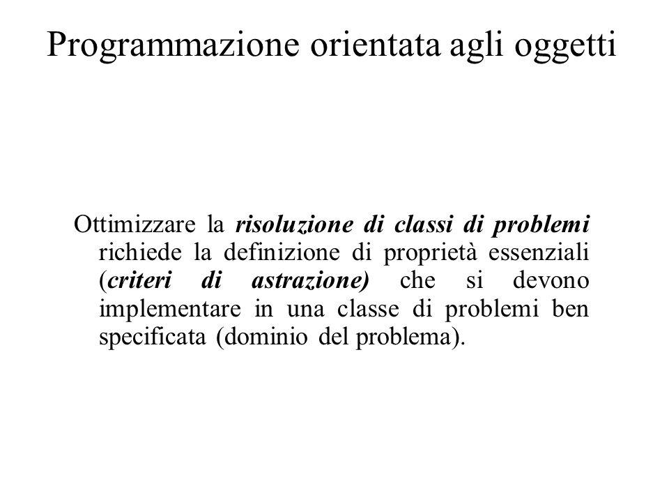 Concetti chiave Classe Oggetto Ereditarietà Polimorfismo Binding dinamico