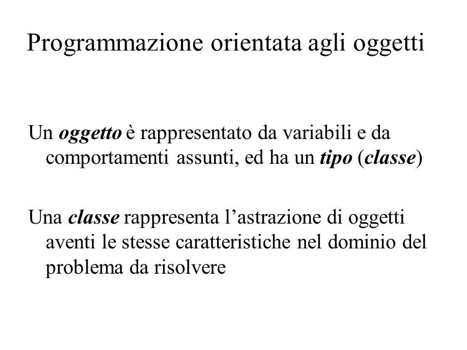 Programmazione orientata agli oggetti Un oggetto è rappresentato da variabili e da comportamenti assunti, ed ha un tipo (classe) Una classe rappresenta l'astrazione di oggetti aventi le stesse caratteristiche nel dominio del problema da risolvere