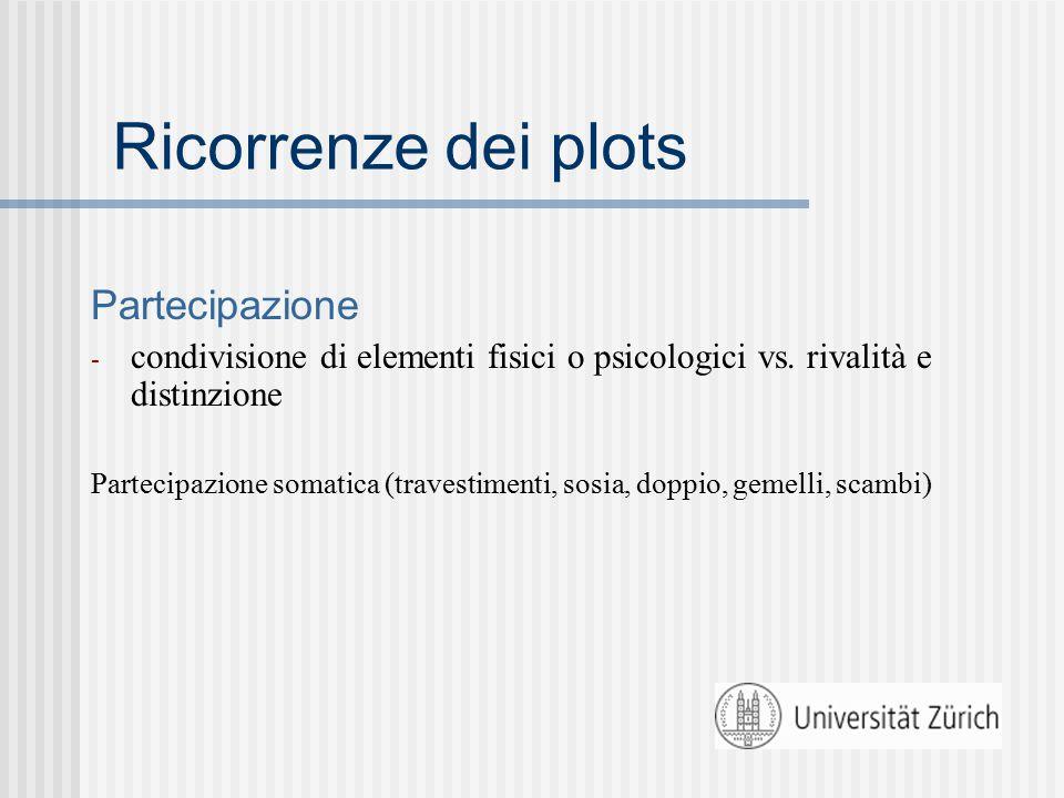 Ricorrenze dei plots Partecipazione - condivisione di elementi fisici o psicologici vs.