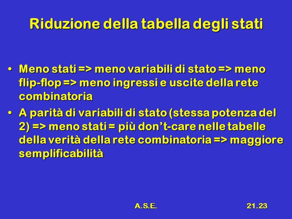 A.S.E.21.23 Riduzione della tabella degli stati Meno stati => meno variabili di stato => meno flip-flop => meno ingressi e uscite della rete combinato