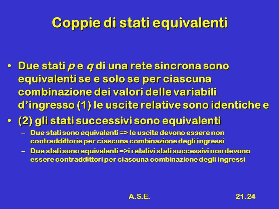 A.S.E.21.24 Coppie di stati equivalenti Due stati p e q di una rete sincrona sono equivalenti se e solo se per ciascuna combinazione dei valori delle
