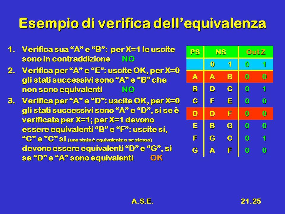 """A.S.E.21.25 Esempio di verifica dell'equivalenza 1.Verifica sua """"A"""" e """"B"""": per X=1 le uscite sono in contraddizioneNO 2.Verifica per """"A"""" e """"E"""": uscite"""