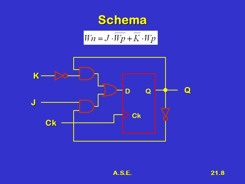 A.S.E.21.8 Schema D Q Ck Ck J Q K