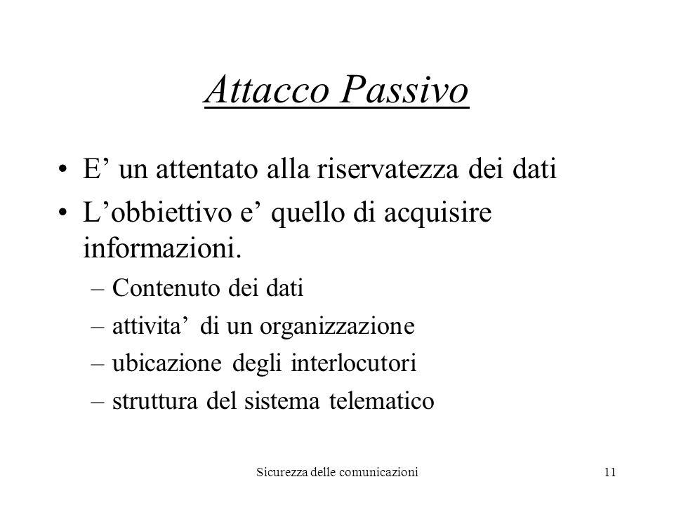 Sicurezza delle comunicazioni11 Attacco Passivo E' un attentato alla riservatezza dei dati L'obbiettivo e' quello di acquisire informazioni. –Contenut
