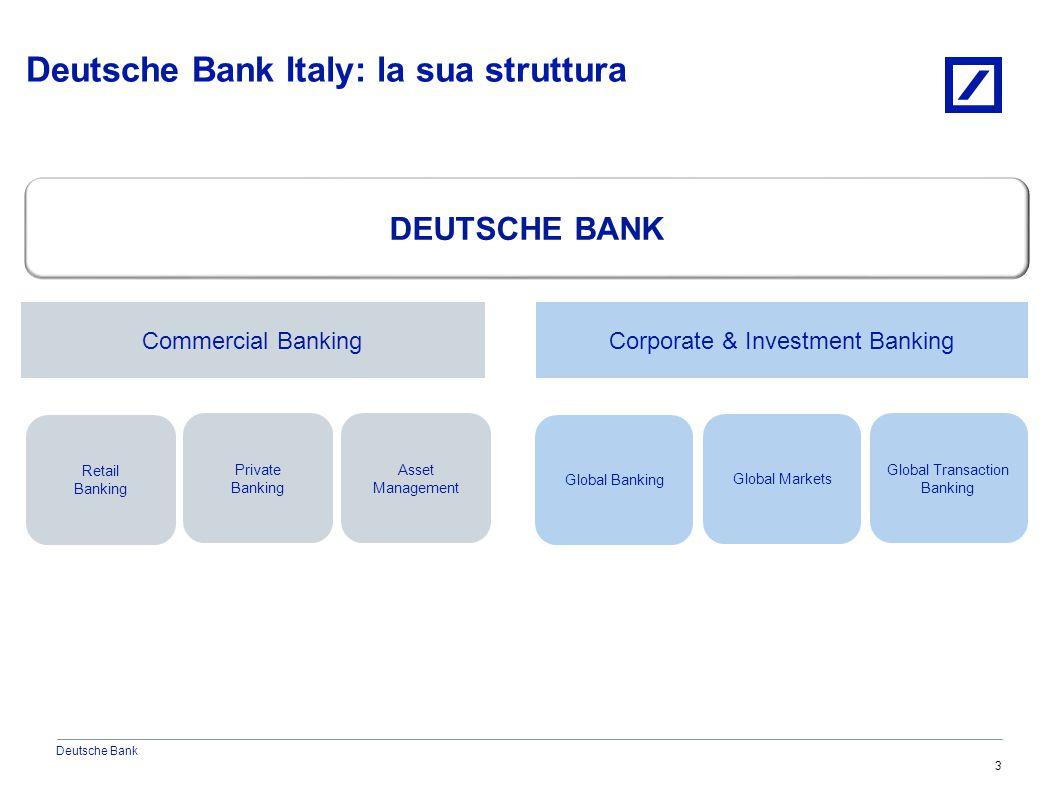 Deutsche Bank 6/20/20152010 DB Blue template 3 Deutsche Bank Italy: la sua struttura 2010 DB Blue template DEUTSCHE BANK Retail Banking Global Banking