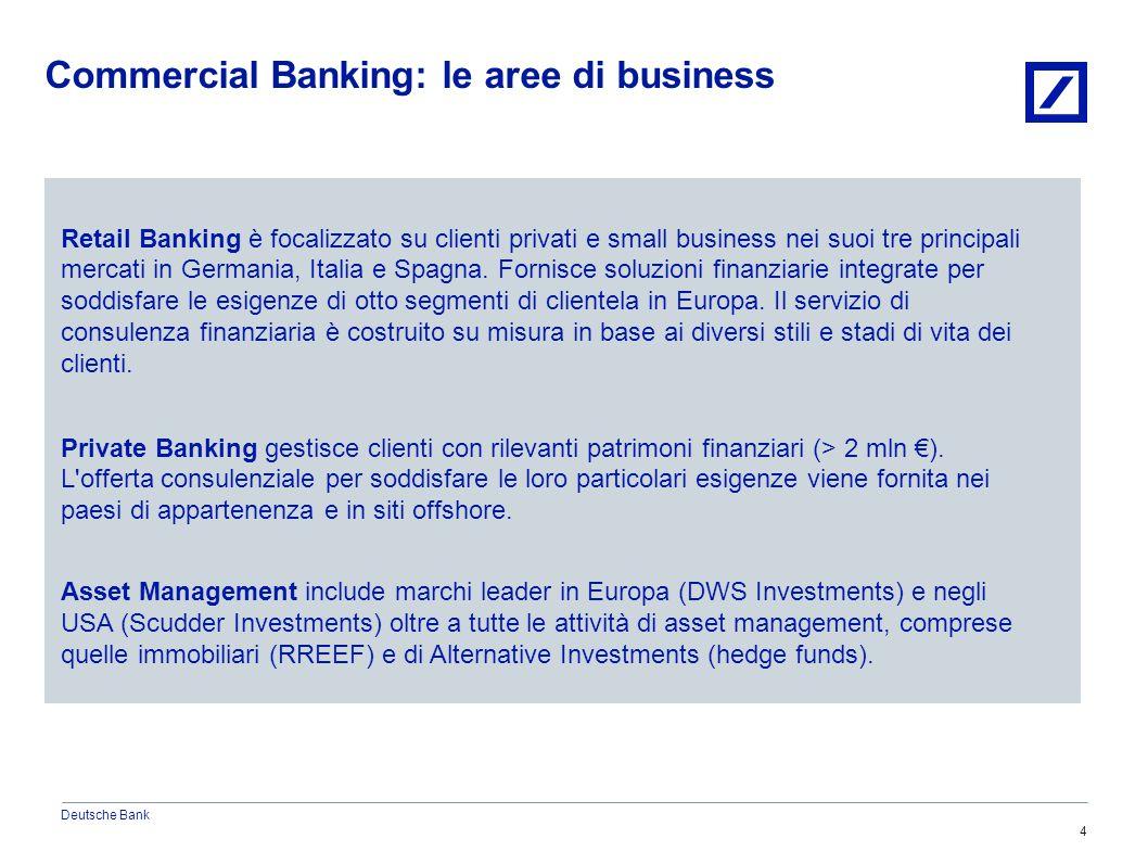Deutsche Bank 6/20/20152010 DB Blue template 4 Retail Banking è focalizzato su clienti privati e small business nei suoi tre principali mercati in Germania, Italia e Spagna.