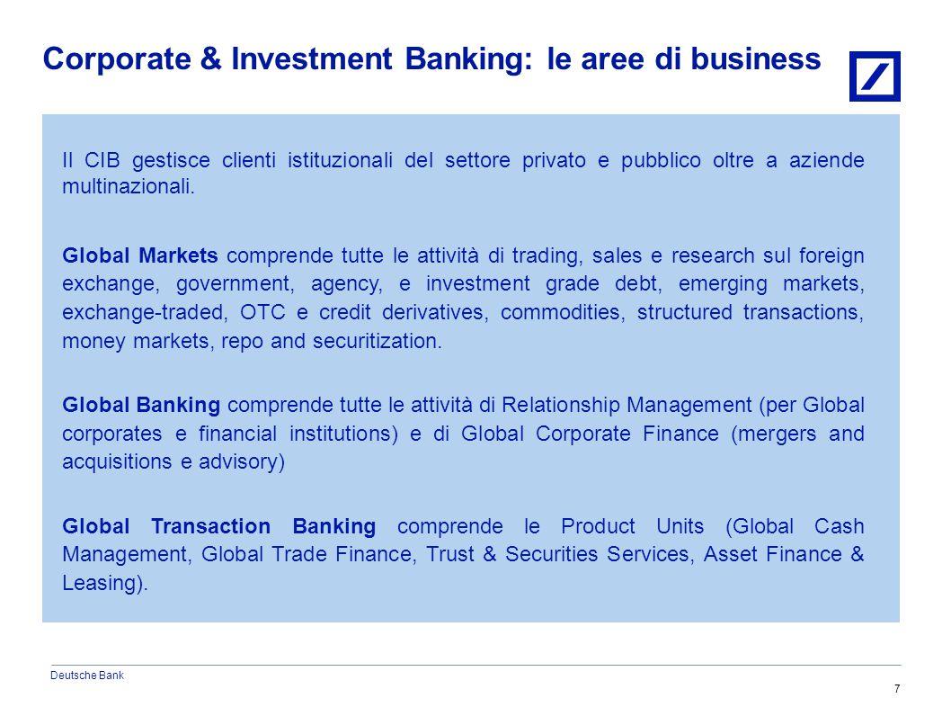 Deutsche Bank 6/20/20152010 DB Blue template 7 Corporate & Investment Banking: le aree di business Il CIB gestisce clienti istituzionali del settore privato e pubblico oltre a aziende multinazionali.