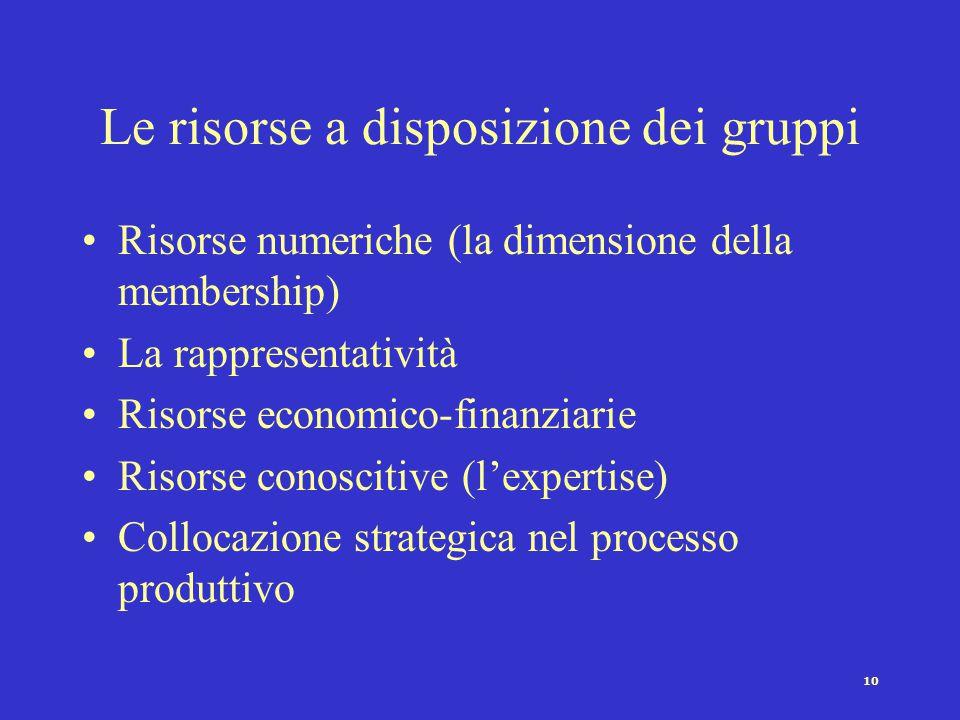 9 Gli obiettivi Gruppi di difesa di interessi oggettivi (categorie occupazionali, appartenenze etniche) versus gruppi fondati sull'espressione di pref
