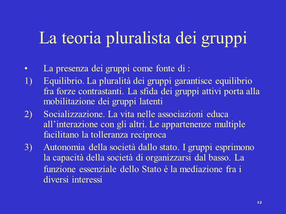 11 Argomenti a favore e contro i gruppi di interesse La teoria pluralista dei gruppi L'approccio di Olson