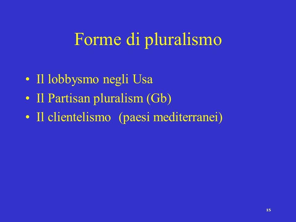 14 Pluralismo [Schmitter, 1974] Un sistema di rappresentanza degli interessi dove le unità costitutive sono organizzate in numero indefinito, in compe