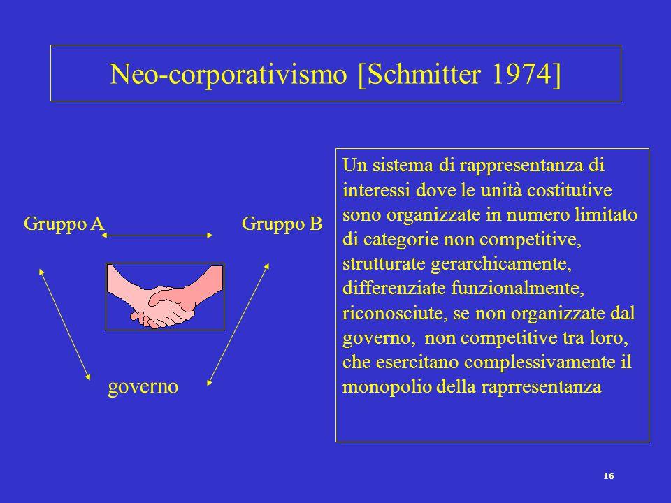 15 Forme di pluralismo Il lobbysmo negli Usa Il Partisan pluralism (Gb) Il clientelismo (paesi mediterranei)