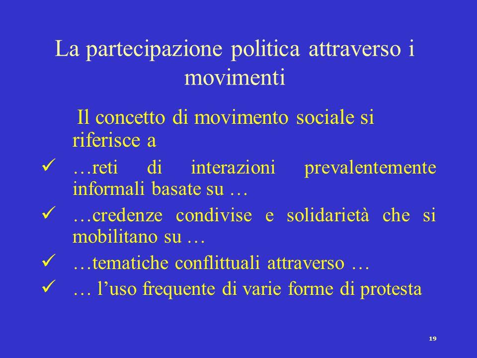 18 Logica dell'influenza nel pluralismo e nel neocorporativismo a)Pluralismo: i gruppi esercitano influenza attraverso varie forme di pressione, ma no