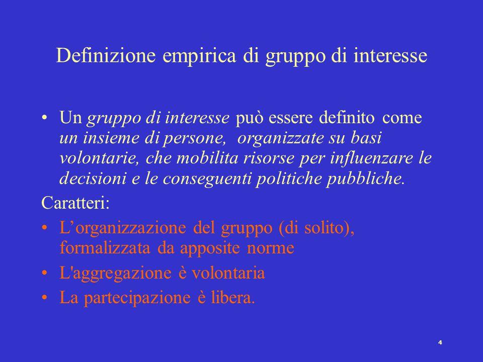 3 I gruppi: definizioni dalla letteratura Bentley [1908]: un gruppo coincide con ogni sezione della società che agisca o tenti di agire Truman [1951]: