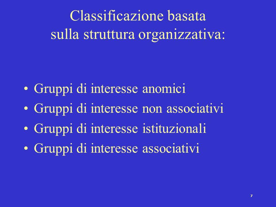 6 Funzione dei gruppi di interesse (Almond, Powell 1966) La funzione principale dei gruppi è l'articolazione degli interessi ossia la formulazione del