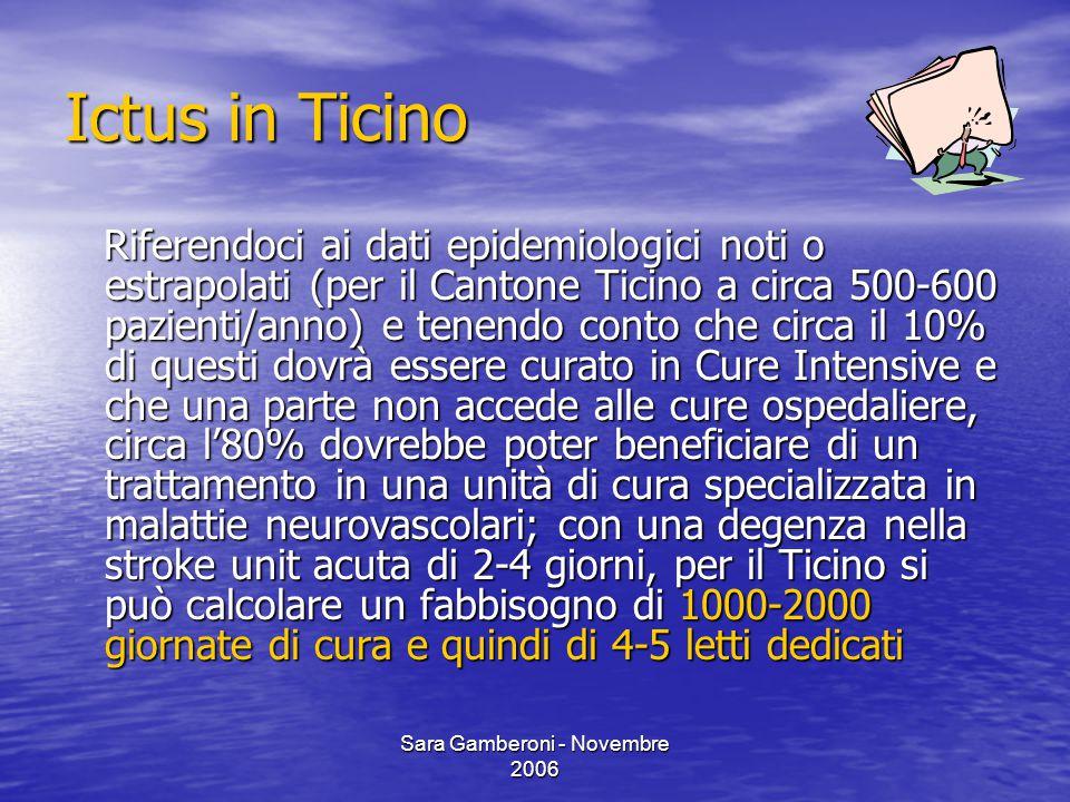 Sara Gamberoni - Novembre 2006 Ictus in Ticino Riferendoci ai dati epidemiologici noti o estrapolati (per il Cantone Ticino a circa 500-600 pazienti/a
