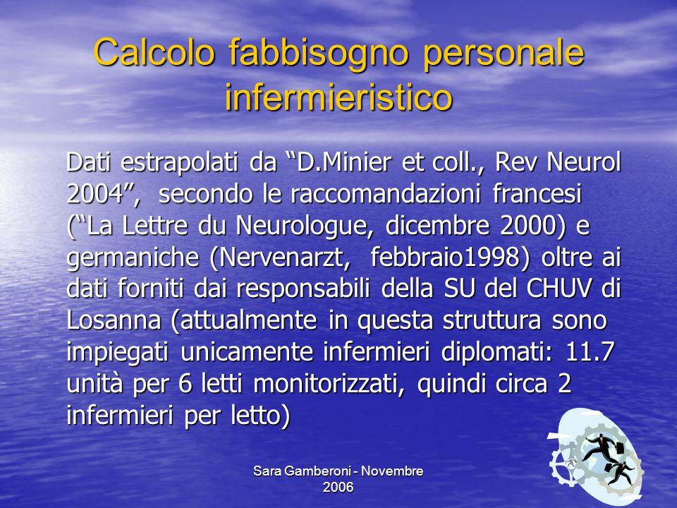 """Sara Gamberoni - Novembre 2006 Calcolo fabbisogno personale infermieristico Dati estrapolati da """"D.Minier et coll., Rev Neurol 2004"""", secondo le racco"""
