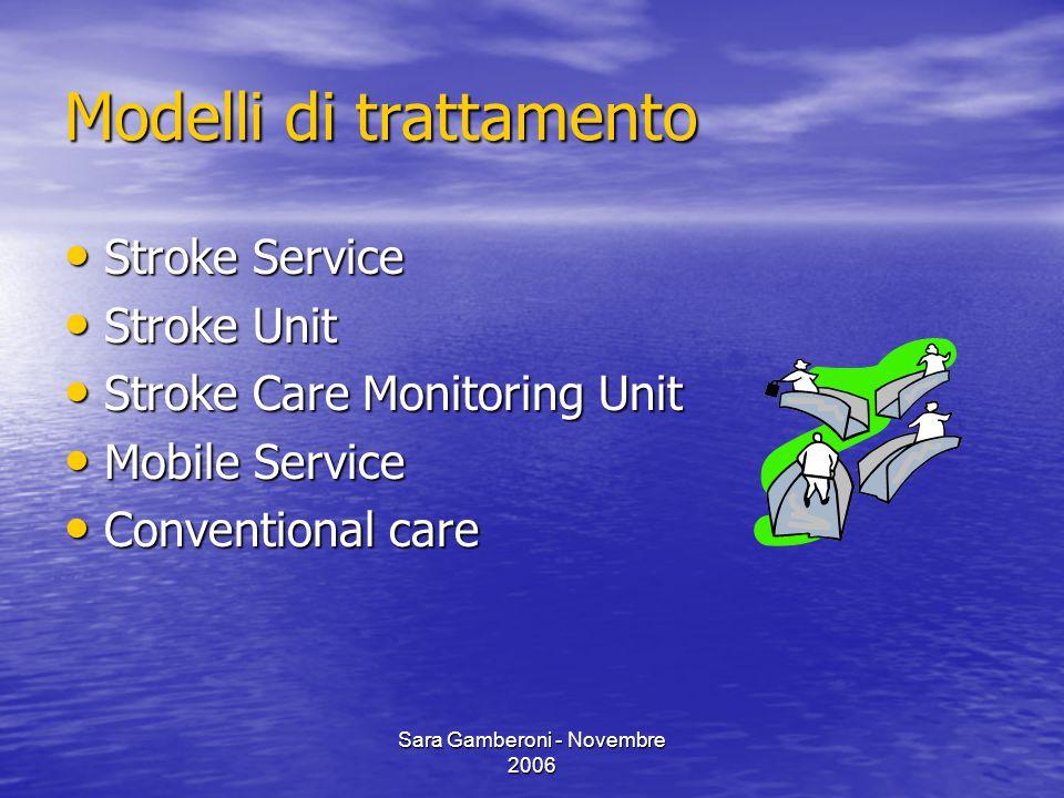 Sara Gamberoni - Novembre 2006 Modelli di trattamento Stroke Service Stroke Service Stroke Unit Stroke Unit Stroke Care Monitoring Unit Stroke Care Monitoring Unit Mobile Service Mobile Service Conventional care Conventional care