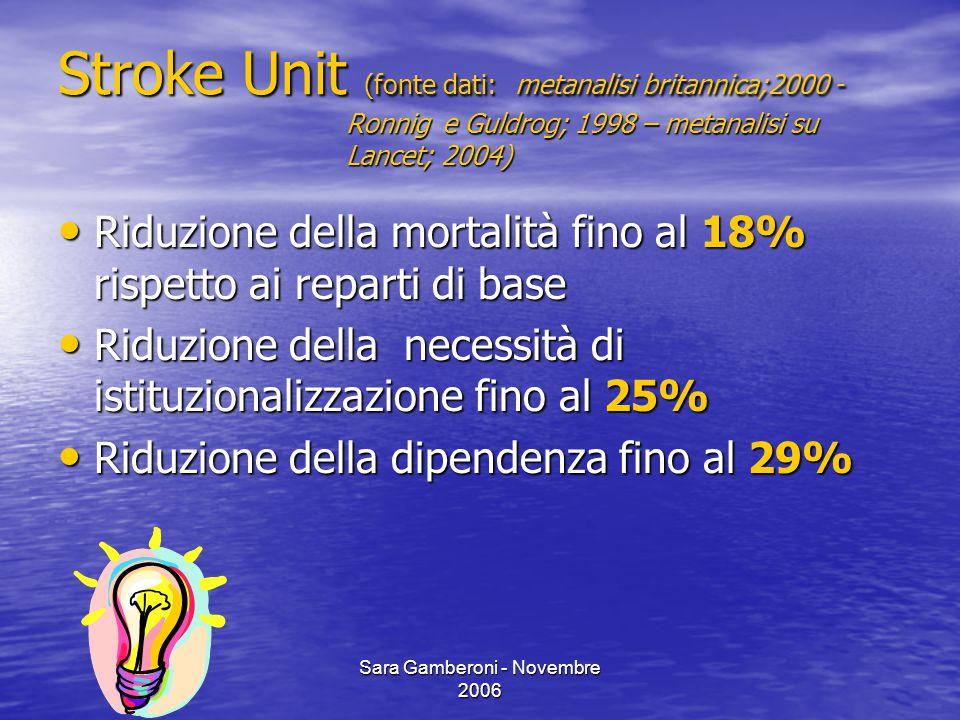 Sara Gamberoni - Novembre 2006 Stroke Unit (fonte dati: metanalisi britannica;2000 - Ronnig e Guldrog; 1998 – metanalisi su Lancet; 2004) Riduzione de