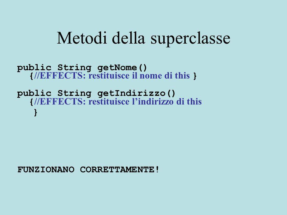 Metodi della superclasse public String getNome() { //EFFECTS: restituisce il nome di this } public String getIndirizzo() { //EFFECTS: restituisce l'indirizzo di this } FUNZIONANO CORRETTAMENTE!