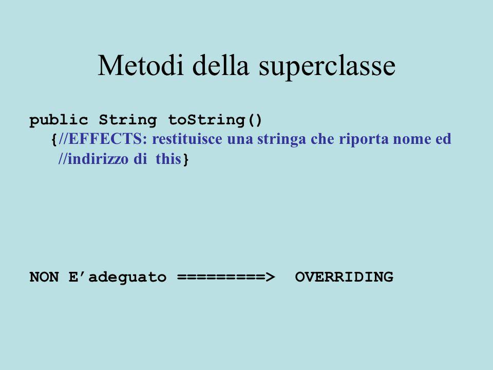 Metodi della superclasse public String toString() { //EFFECTS: restituisce una stringa che riporta nome ed //indirizzo di this } NON E'adeguato =========> OVERRIDING