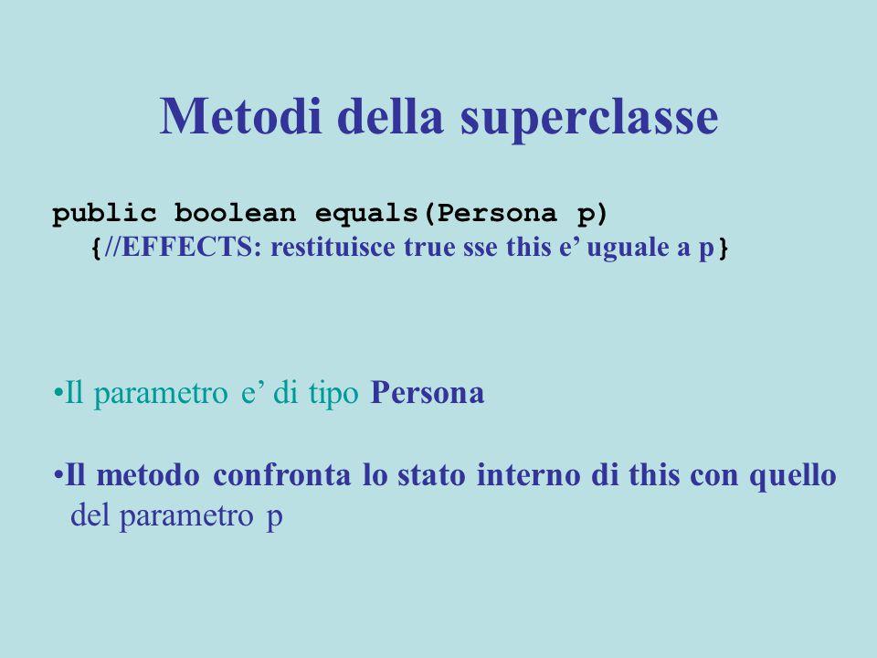 Metodi della superclasse public boolean equals(Persona p) { //EFFECTS: restituisce true sse this e' uguale a p } Il parametro e' di tipo Persona Il metodo confronta lo stato interno di this con quello del parametro p