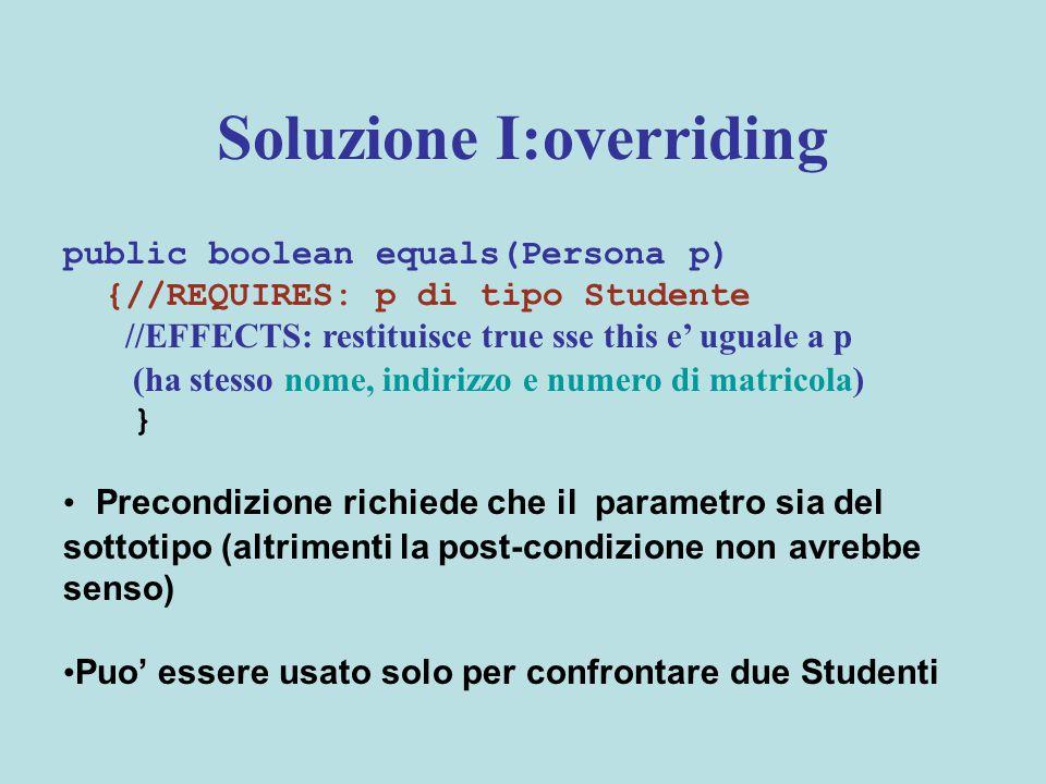 Soluzione I:overriding public boolean equals(Persona p) {//REQUIRES: p di tipo Studente //EFFECTS: restituisce true sse this e' uguale a p (ha stesso nome, indirizzo e numero di matricola) } Precondizione richiede che il parametro sia del sottotipo (altrimenti la post-condizione non avrebbe senso) Puo' essere usato solo per confrontare due Studenti