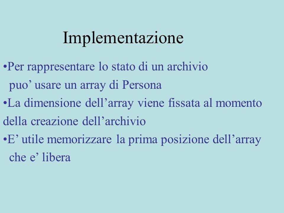 Implementazione Per rappresentare lo stato di un archivio puo' usare un array di Persona La dimensione dell'array viene fissata al momento della creazione dell'archivio E' utile memorizzare la prima posizione dell'array che e' libera