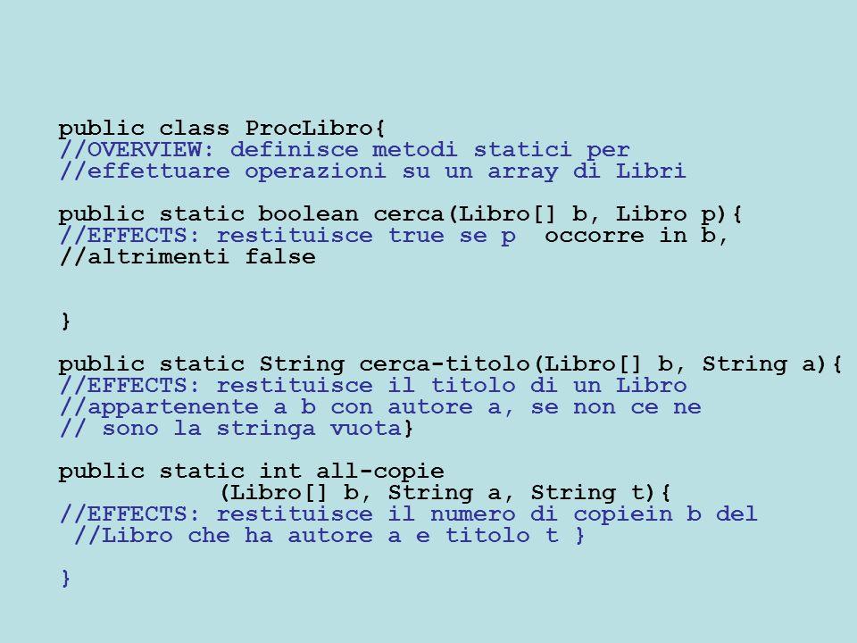 public class ProcLibro{ //OVERVIEW: definisce metodi statici per //effettuare operazioni su un array di Libri public static boolean cerca(Libro[] b, Libro p){ //EFFECTS: restituisce true se p occorre in b, //altrimenti false for (int i=0; i <b.lentgh,i++) {if (b[i].equals(p))return true; } return false; } public static String cerca-titolo(Libro[] b, String a){ //EFFECTS: restituisce il titolo di un Libro //appartenente a b con autore a, se non ce ne // sono la stringa vuota String result= ; for (int i=0; i <b.lentgh,i++) {if (b[i].autore().equals(a)) result=b[i].titolo();} return result; }