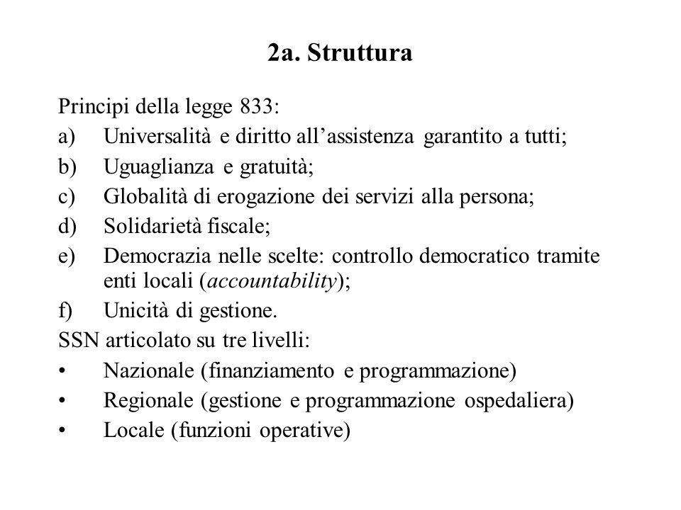 2a. Struttura Principi della legge 833: a)Universalità e diritto all'assistenza garantito a tutti; b)Uguaglianza e gratuità; c)Globalità di erogazione