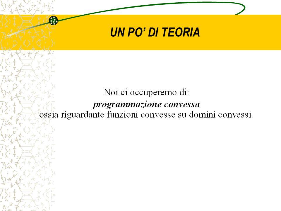 INTRODUZIONE - Bisezione sequenziale o Dicotomia - Sezione Aurea - Fibonacci - Newton - Secanti
