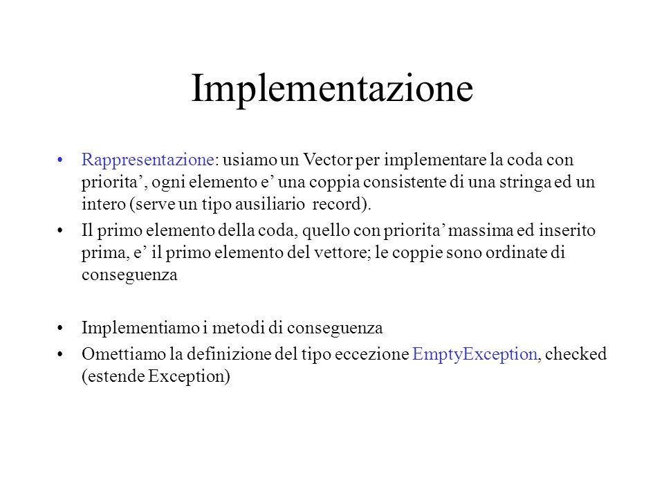 Implementazione Rappresentazione: usiamo un Vector per implementare la coda con priorita', ogni elemento e' una coppia consistente di una stringa ed un intero (serve un tipo ausiliario record).
