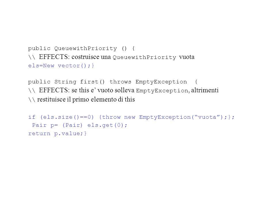 public int max() throws EmptyException { \\ EFFECTS: se this e' vuoto solleva EmptyException, altrimenti \\ restituisce la priorita' massima presente in this if (els.size()==0) {throw new EmptyException( vuota );}; Pair p= (Pair) els.get(0); return p.prior;} public void dequeue() throws EmptyException { \\ MODIFIES: this \\ EFFECTS: se this e' vuoto solleva EmptyException, altrimenti \\ rimuove il primo elemento di this if (els.size()==0) {throw new EmptyException( vuota );}; els.remove(0);}