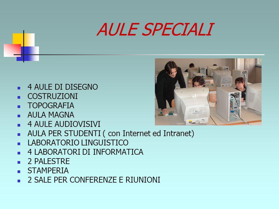 AULE SPECIALI 4 AULE DI DISEGNO COSTRUZIONI TOPOGRAFIA AULA MAGNA 4 AULE AUDIOVISIVI AULA PER STUDENTI ( con Internet ed Intranet) LABORATORIO LINGUISTICO 4 LABORATORI DI INFORMATICA 2 PALESTRE STAMPERIA 2 SALE PER CONFERENZE E RIUNIONI