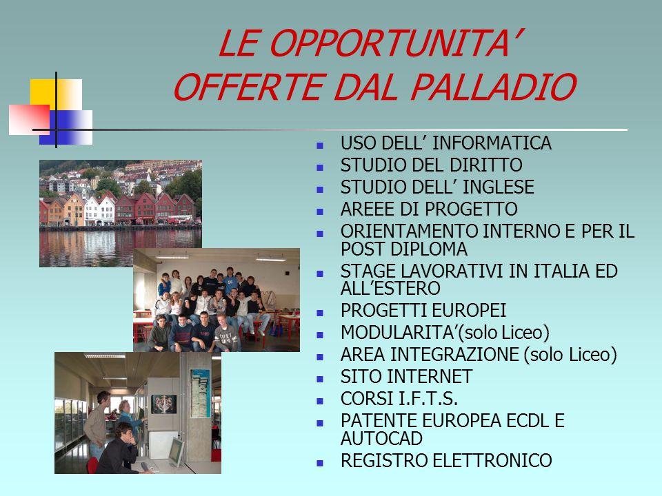 LE OPPORTUNITA' OFFERTE DAL PALLADIO USO DELL' INFORMATICA STUDIO DEL DIRITTO STUDIO DELL' INGLESE AREEE DI PROGETTO ORIENTAMENTO INTERNO E PER IL POST DIPLOMA STAGE LAVORATIVI IN ITALIA ED ALL'ESTERO PROGETTI EUROPEI MODULARITA'(solo Liceo) AREA INTEGRAZIONE (solo Liceo) SITO INTERNET CORSI I.F.T.S.