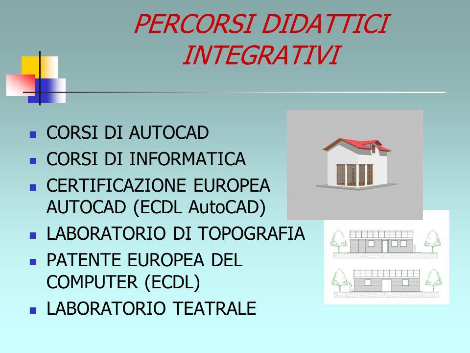 PERCORSI DIDATTICI INTEGRATIVI CORSI DI AUTOCAD CORSI DI INFORMATICA CERTIFICAZIONE EUROPEA AUTOCAD (ECDL AutoCAD) LABORATORIO DI TOPOGRAFIA PATENTE EUROPEA DEL COMPUTER (ECDL) LABORATORIO TEATRALE