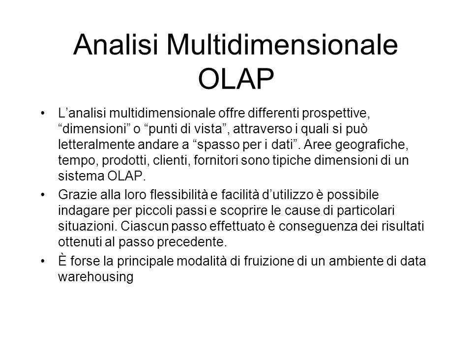"""Analisi Multidimensionale OLAP L'analisi multidimensionale offre differenti prospettive, """"dimensioni"""" o """"punti di vista"""", attraverso i quali si può le"""