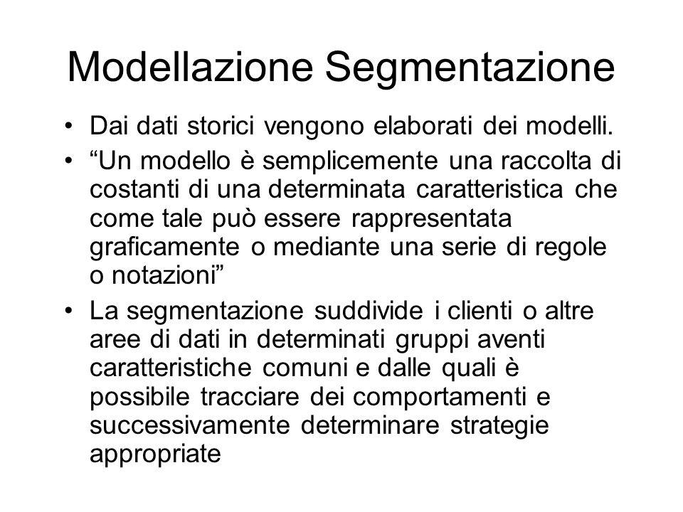 """Modellazione Segmentazione Dai dati storici vengono elaborati dei modelli. """"Un modello è semplicemente una raccolta di costanti di una determinata car"""