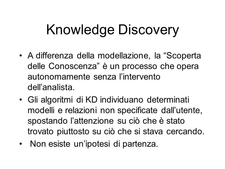 """Knowledge Discovery A differenza della modellazione, la """"Scoperta delle Conoscenza"""" è un processo che opera autonomamente senza l'intervento dell'anal"""