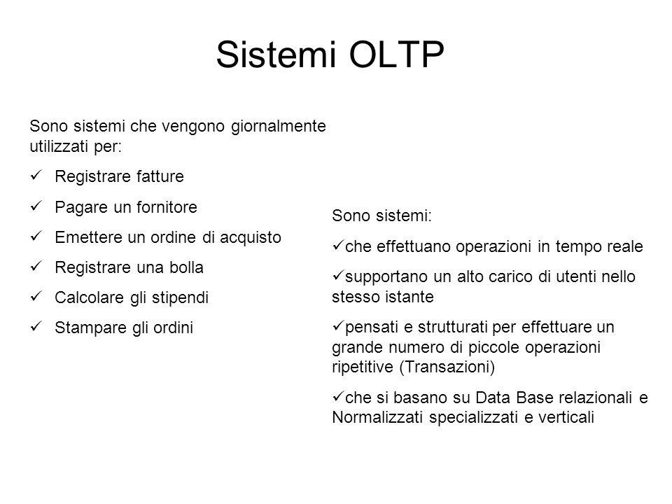 Sistemi OLTP Sono sistemi che vengono giornalmente utilizzati per:  Registrare fatture  Pagare un fornitore  Emettere un ordine di acquisto  Regis
