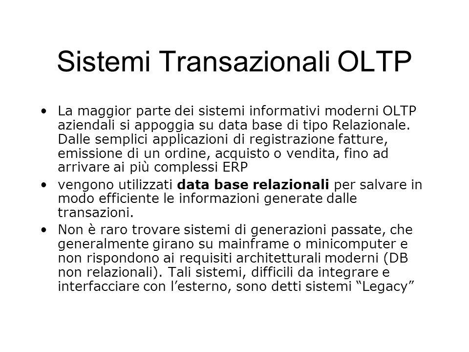 Sistemi Transazionali OLTP La maggior parte dei sistemi informativi moderni OLTP aziendali si appoggia su data base di tipo Relazionale. Dalle semplic