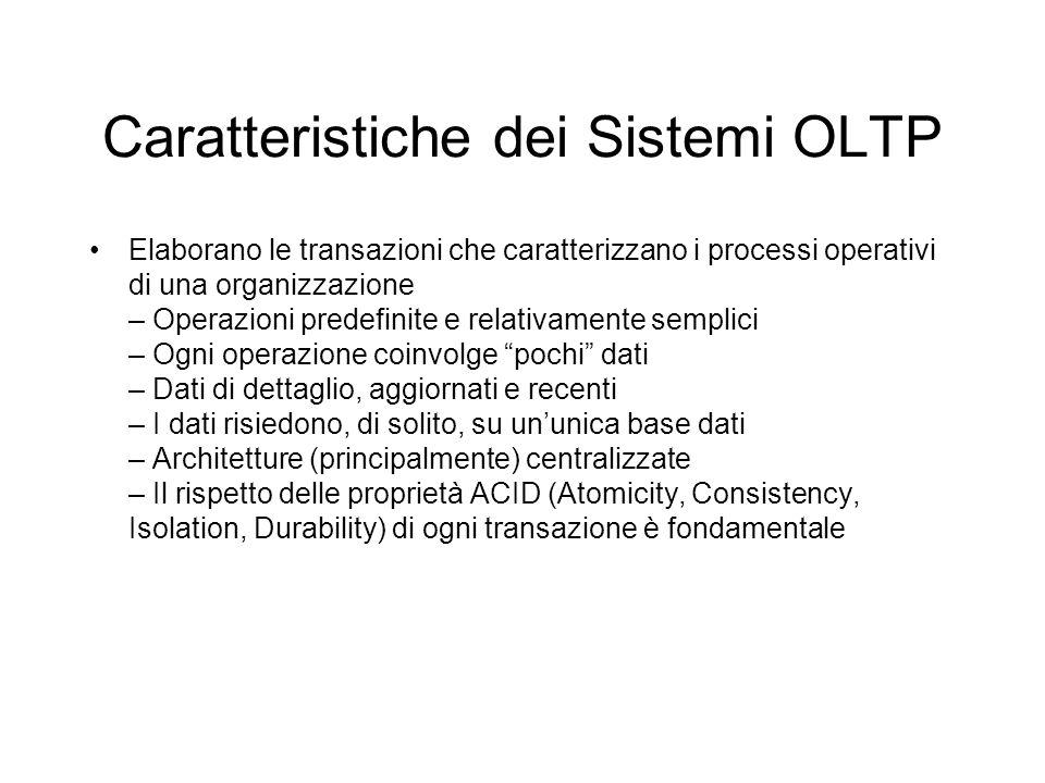 Caratteristiche dei Sistemi OLTP Elaborano le transazioni che caratterizzano i processi operativi di una organizzazione – Operazioni predefinite e rel