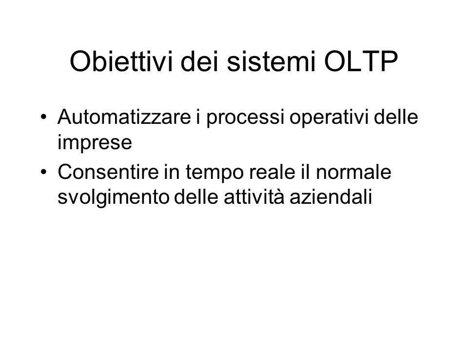 Obiettivi dei sistemi OLTP Automatizzare i processi operativi delle imprese Consentire in tempo reale il normale svolgimento delle attività aziendali