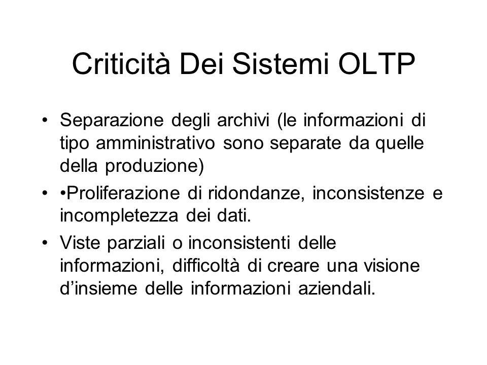 Criticità Dei Sistemi OLTP Separazione degli archivi (le informazioni di tipo amministrativo sono separate da quelle della produzione) Proliferazione
