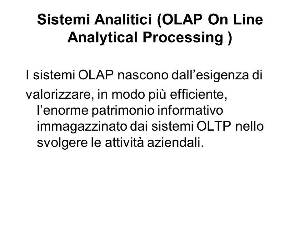 Sistemi Analitici (OLAP On Line Analytical Processing ) I sistemi OLAP nascono dall'esigenza di valorizzare, in modo più efficiente, l'enorme patrimon