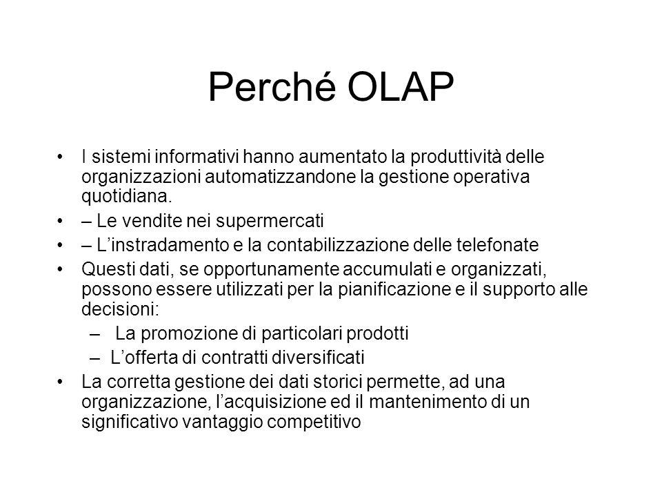 Perché OLAP I sistemi informativi hanno aumentato la produttività delle organizzazioni automatizzandone la gestione operativa quotidiana. – Le vendite