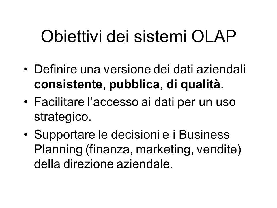Obiettivi dei sistemi OLAP Definire una versione dei dati aziendali consistente, pubblica, di qualità. Facilitare l'accesso ai dati per un uso strateg