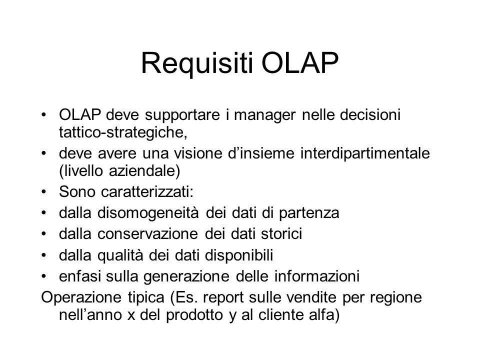 Requisiti OLAP OLAP deve supportare i manager nelle decisioni tattico-strategiche, deve avere una visione d'insieme interdipartimentale (livello azien