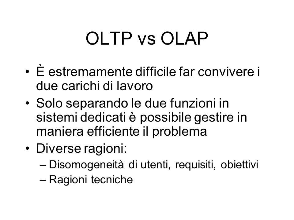 OLTP vs OLAP È estremamente difficile far convivere i due carichi di lavoro Solo separando le due funzioni in sistemi dedicati è possibile gestire in