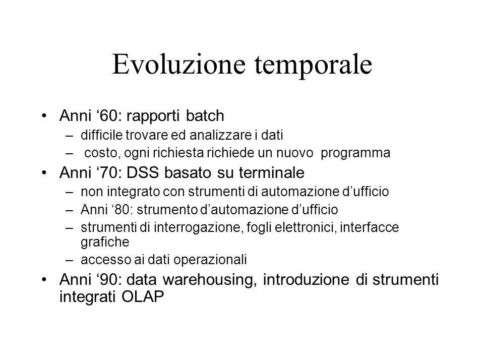 Evoluzione temporale Anni '60: rapporti batch –difficile trovare ed analizzare i dati – costo, ogni richiesta richiede un nuovo programma Anni '70: DS